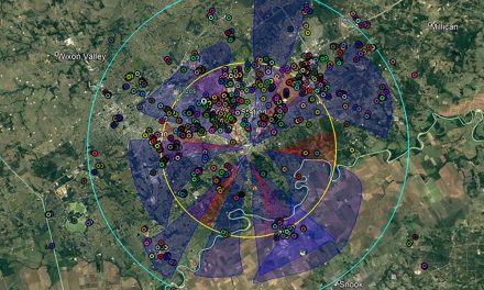 Managing Air Space Security for UAS